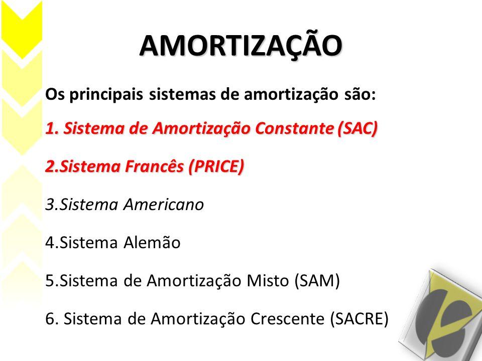 AMORTIZAÇÃO Os principais sistemas de amortização são: 1. Sistema de Amortização Constante (SAC) Sistema Francês (PRICE)