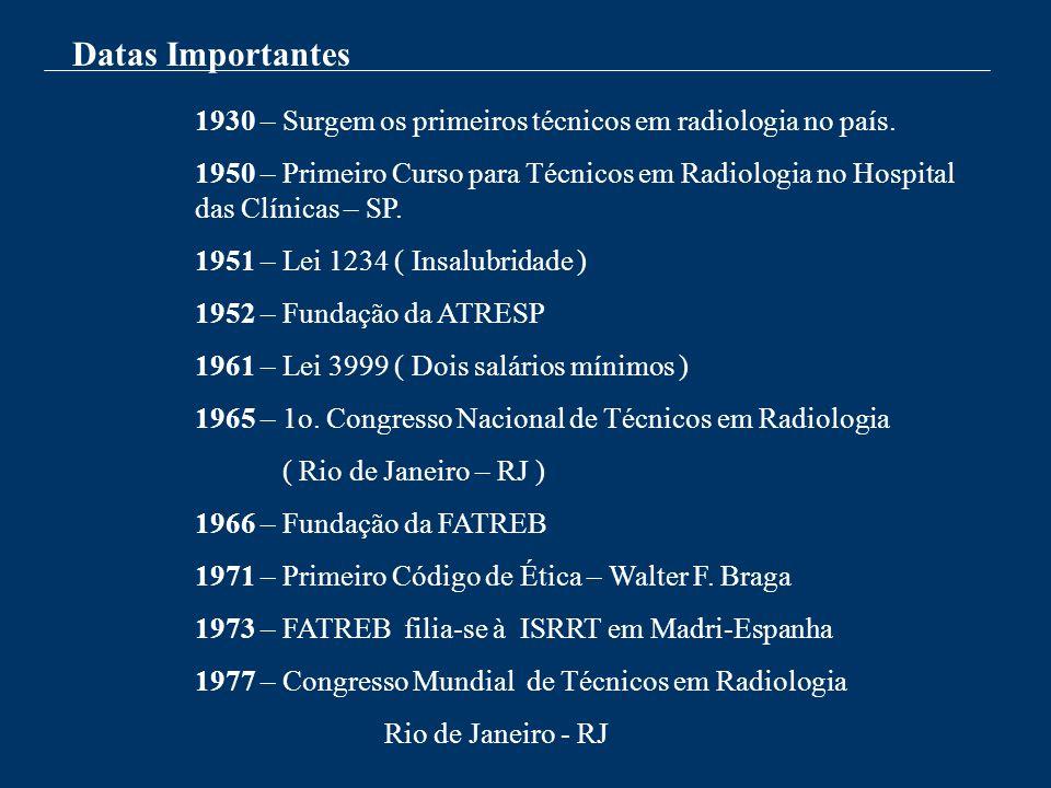 Datas Importantes 1930 – Surgem os primeiros técnicos em radiologia no país.