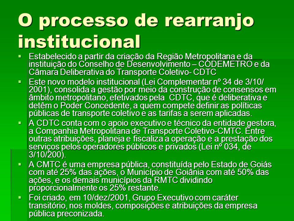 O processo de rearranjo institucional