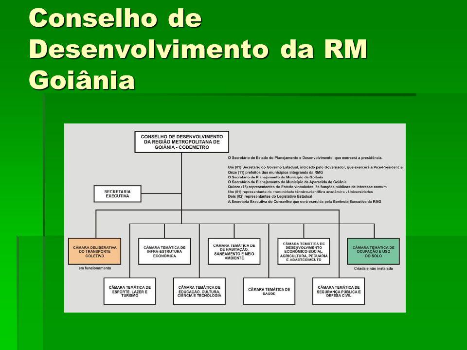 Conselho de Desenvolvimento da RM Goiânia