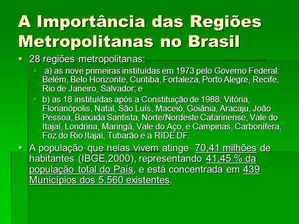 A Importância das Regiões Metropolitanas no Brasil