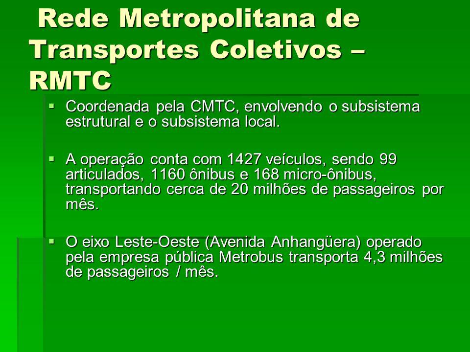 Rede Metropolitana de Transportes Coletivos – RMTC