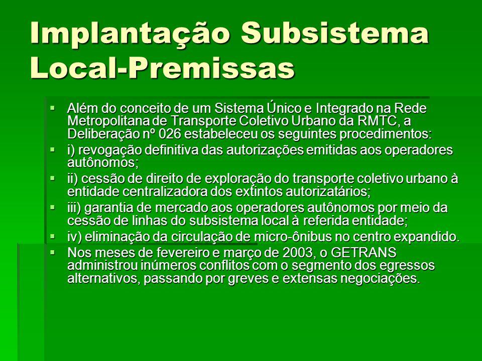 Implantação Subsistema Local-Premissas