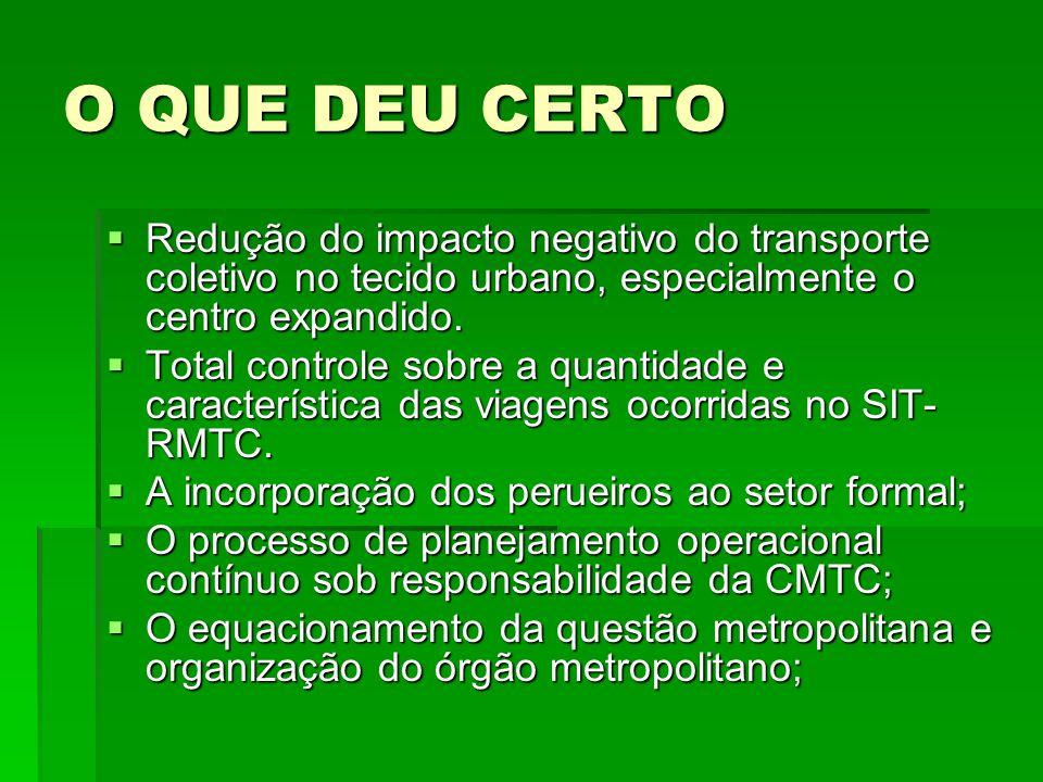 O QUE DEU CERTO Redução do impacto negativo do transporte coletivo no tecido urbano, especialmente o centro expandido.