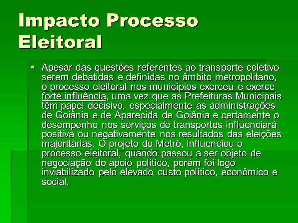 Impacto Processo Eleitoral
