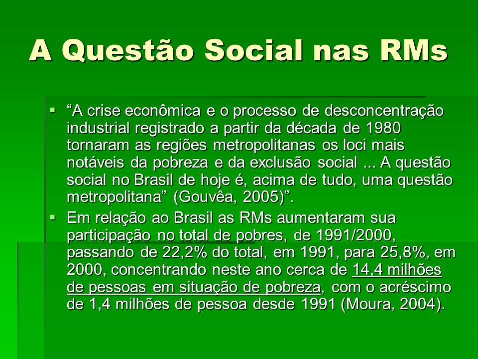 A Questão Social nas RMs