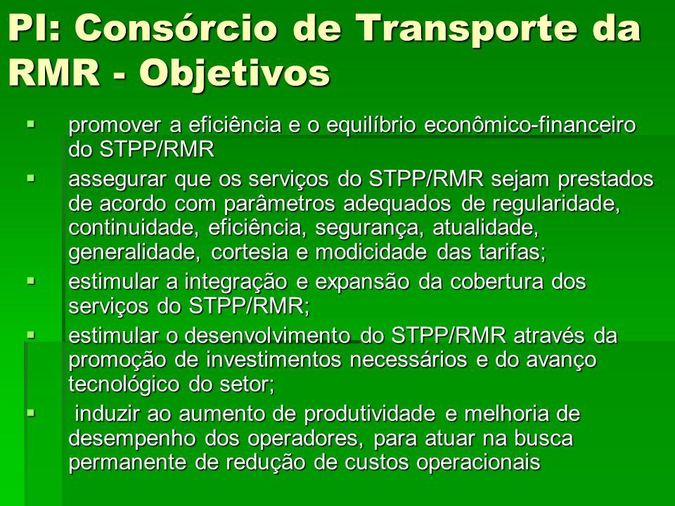 PI: Consórcio de Transporte da RMR - Objetivos