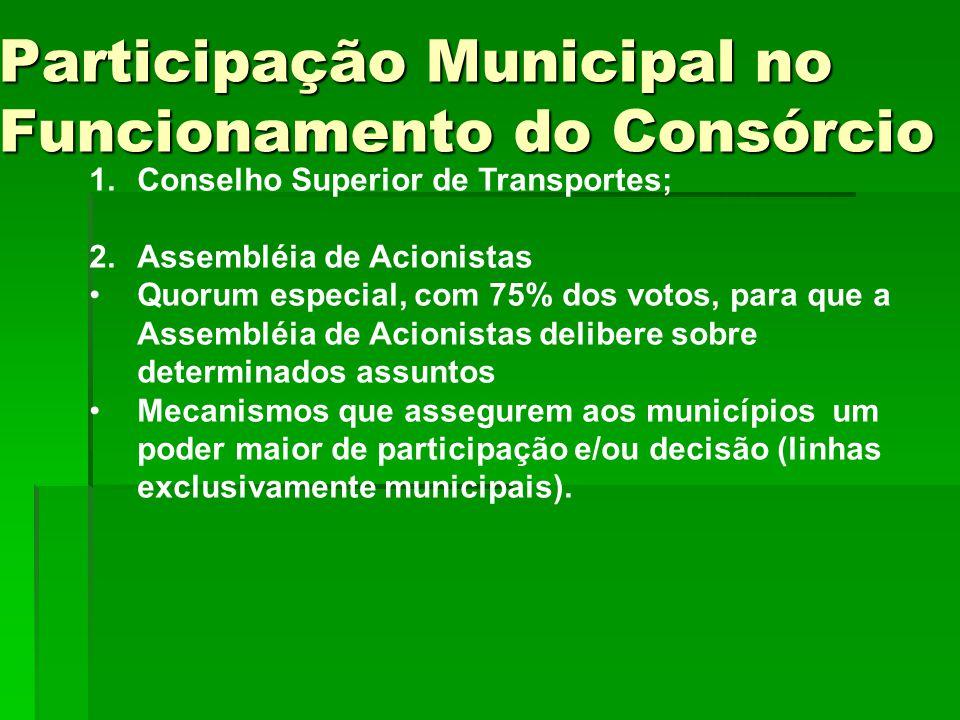 Participação Municipal no Funcionamento do Consórcio
