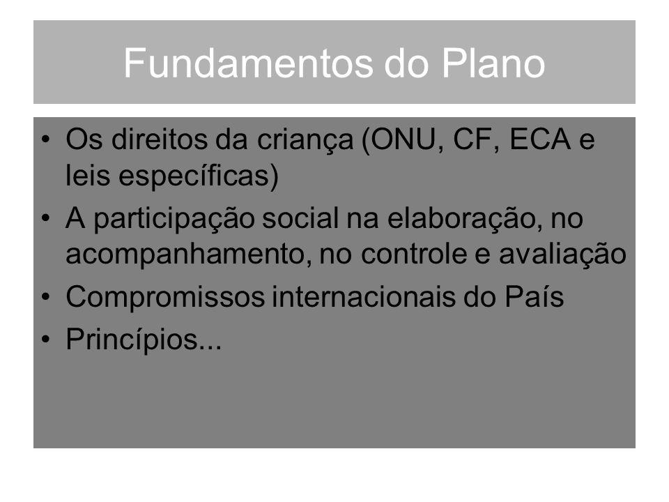 Fundamentos do Plano Os direitos da criança (ONU, CF, ECA e leis específicas)