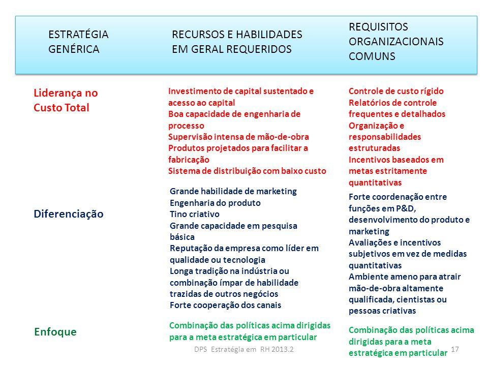 RECURSOS E HABILIDADES EM GERAL REQUERIDOS
