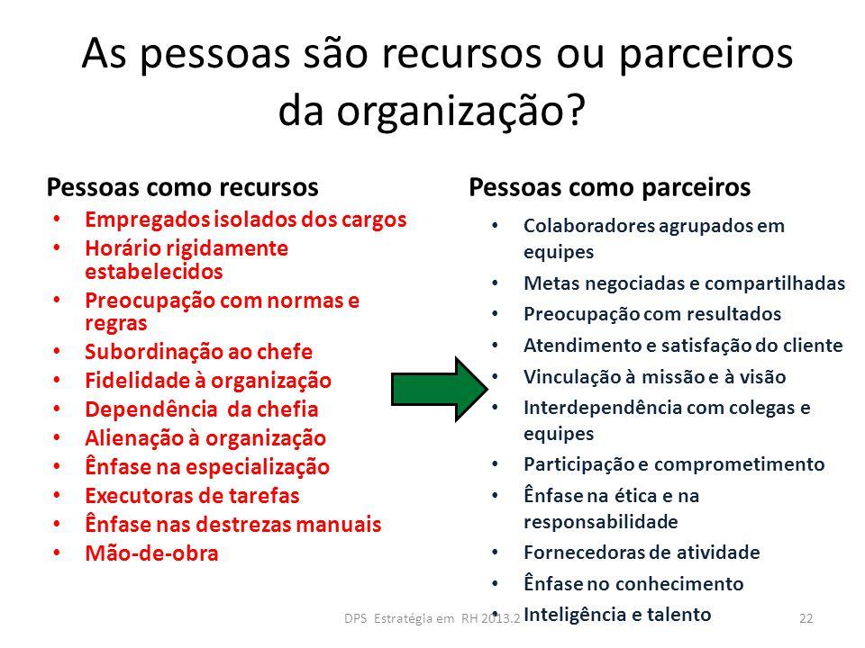 As pessoas são recursos ou parceiros da organização