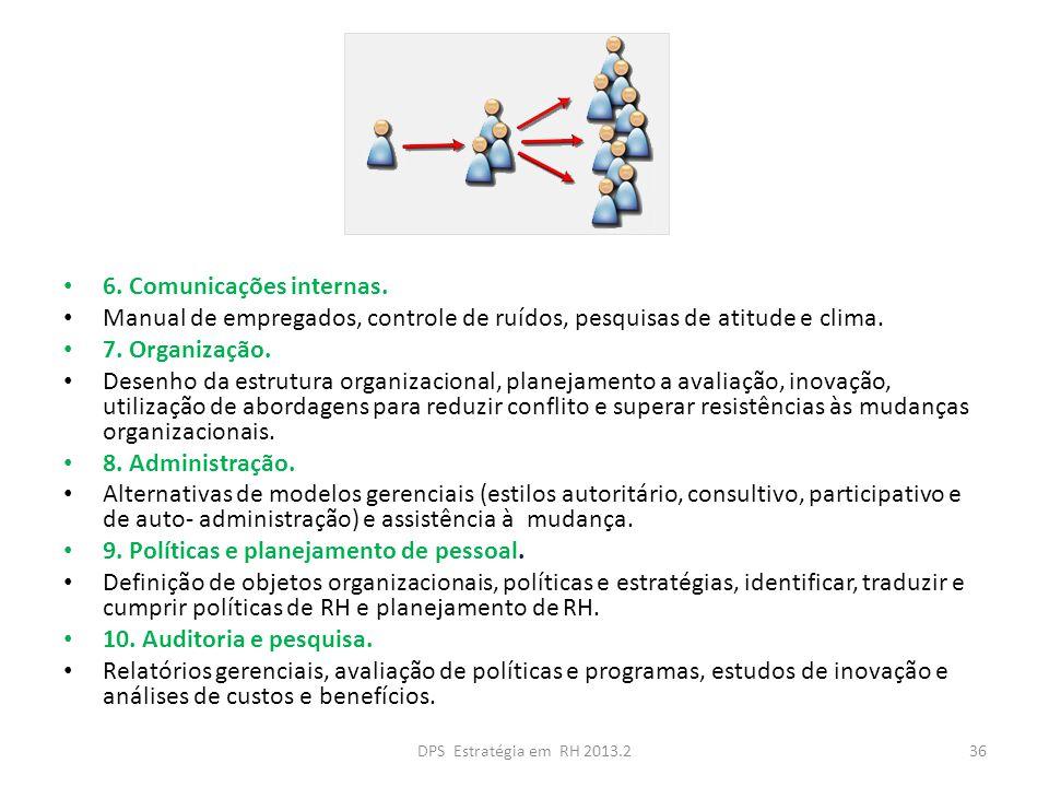 6. Comunicações internas.