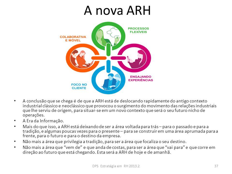A nova ARH