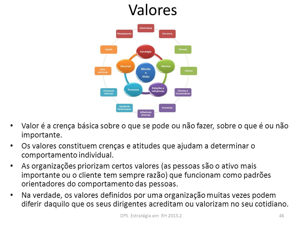 Valores Valor é a crença básica sobre o que se pode ou não fazer, sobre o que é ou não importante.