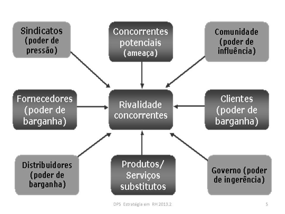 DPS Estratégia em RH 2013.2