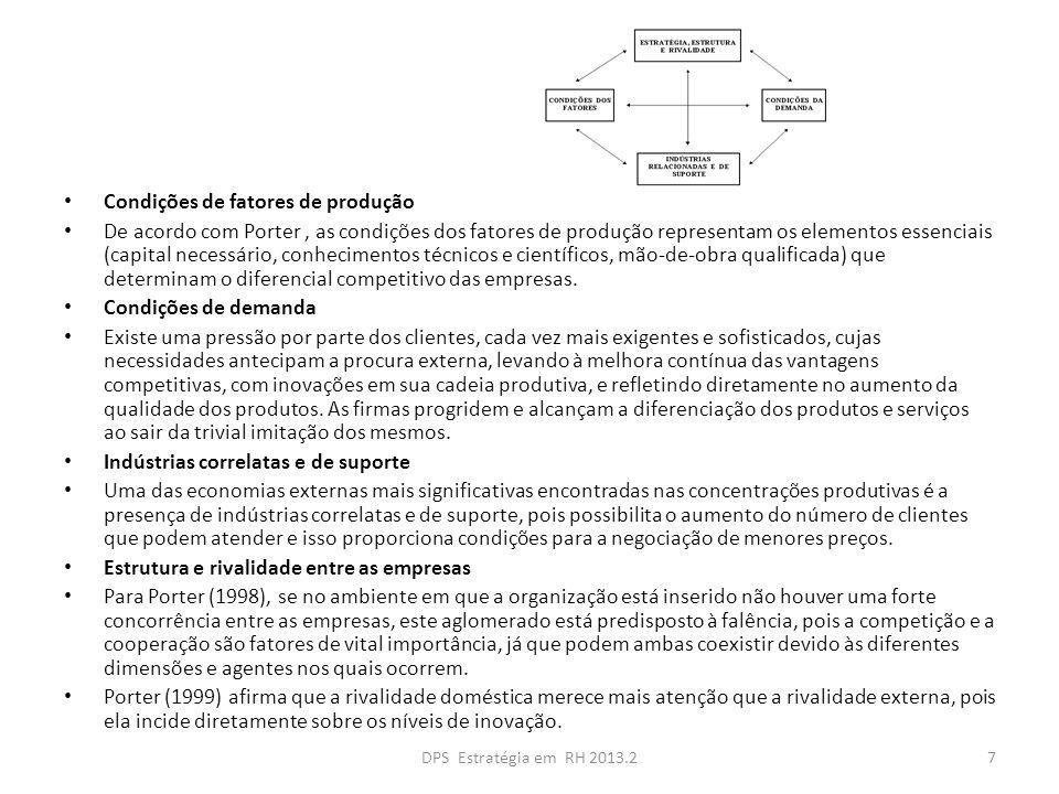 Condições de fatores de produção