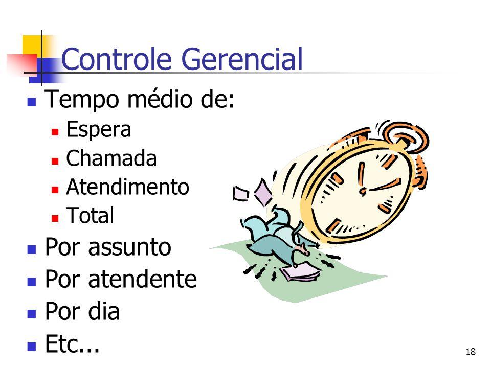 Controle Gerencial Tempo médio de: Por assunto Por atendente Por dia