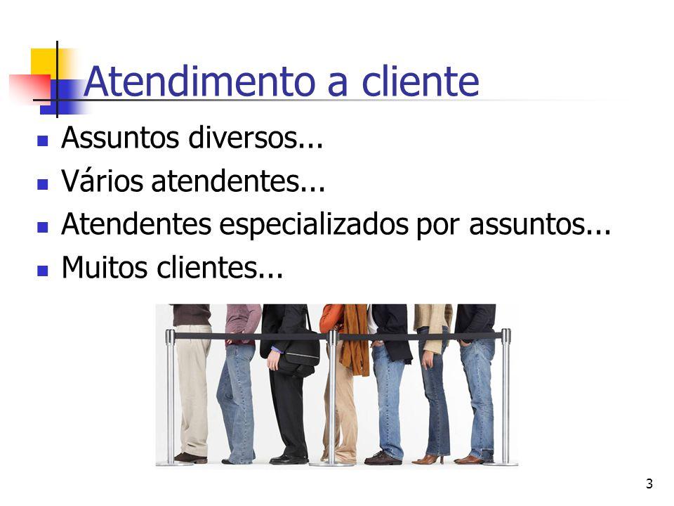 Atendimento a cliente Assuntos diversos... Vários atendentes...