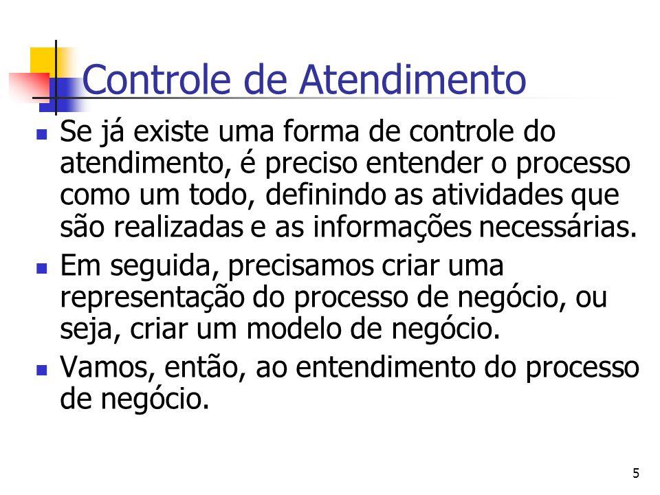 Controle de Atendimento