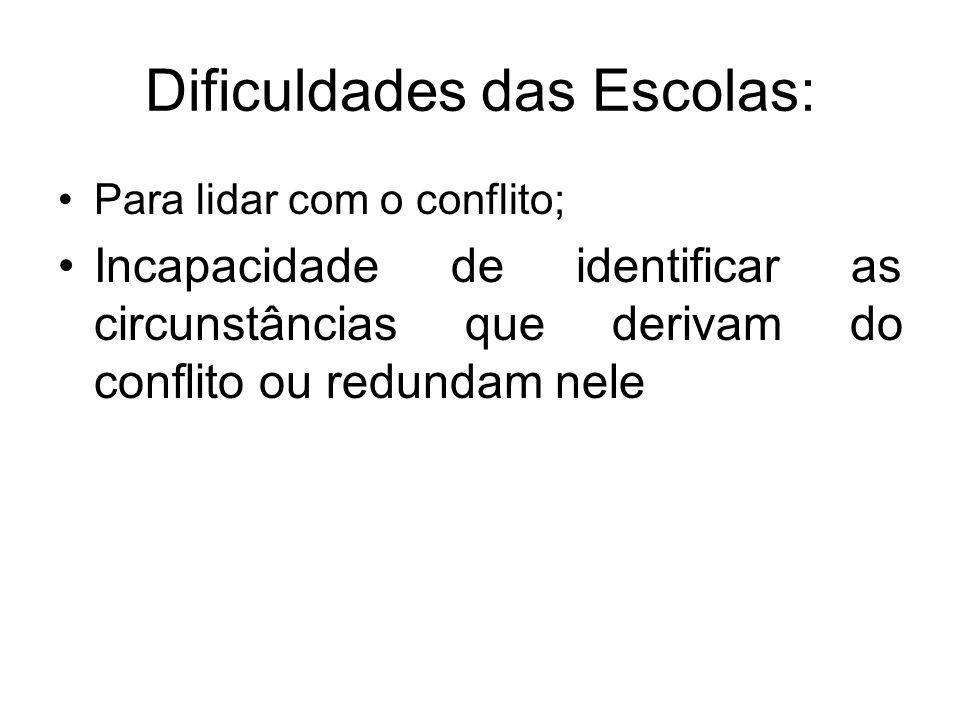Dificuldades das Escolas:
