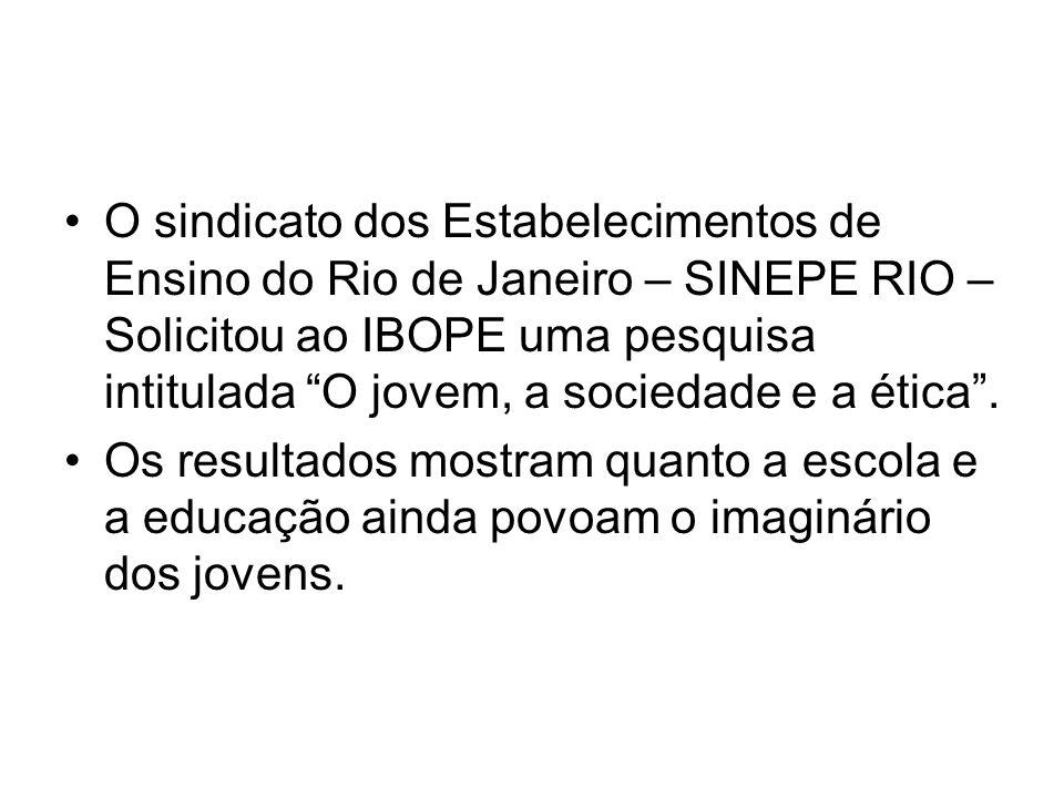 O sindicato dos Estabelecimentos de Ensino do Rio de Janeiro – SINEPE RIO – Solicitou ao IBOPE uma pesquisa intitulada O jovem, a sociedade e a ética .