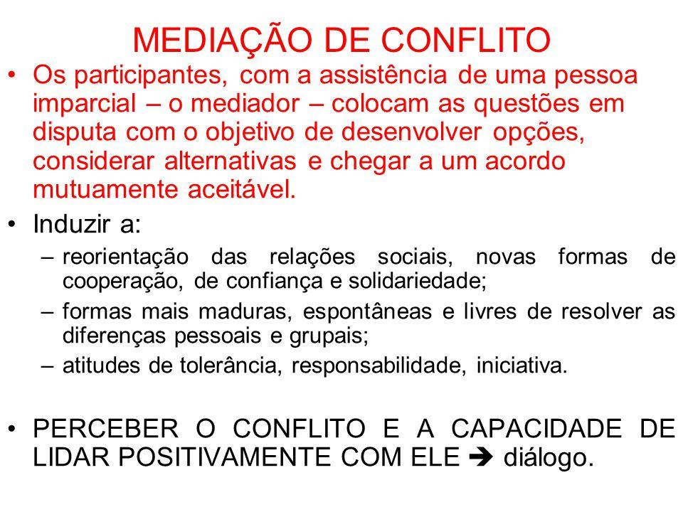 MEDIAÇÃO DE CONFLITO