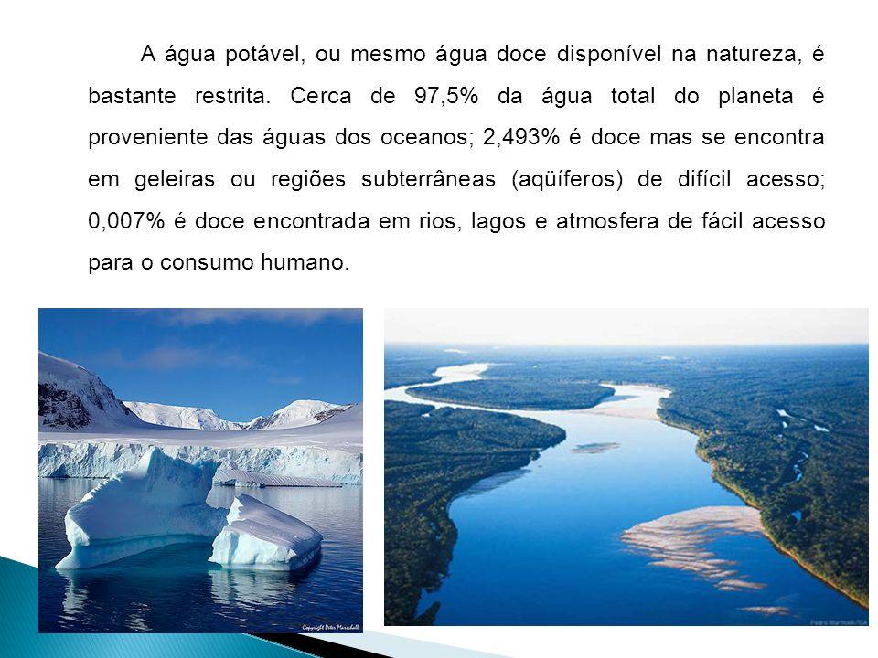 A água potável, ou mesmo água doce disponível na natureza, é bastante restrita.