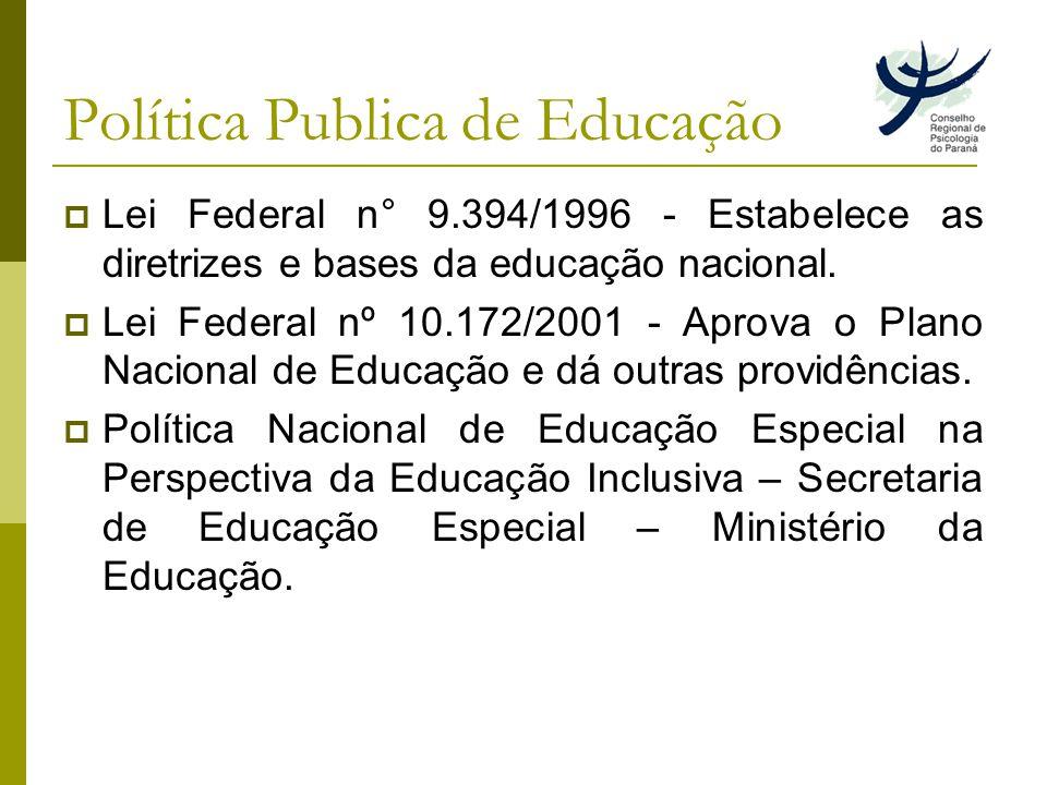 Política Publica de Educação