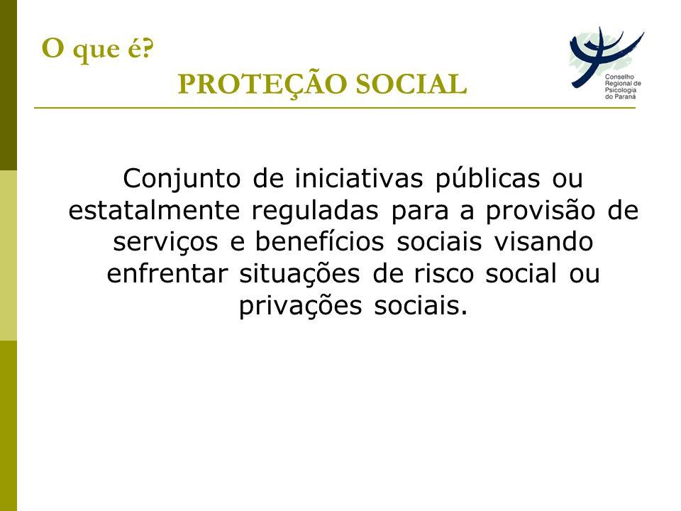 O que é PROTEÇÃO SOCIAL