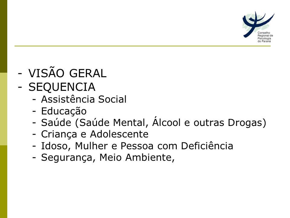 VISÃO GERAL SEQUENCIA Assistência Social Educação