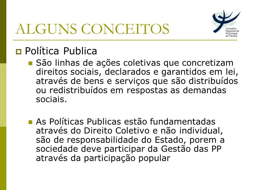 ALGUNS CONCEITOS Política Publica