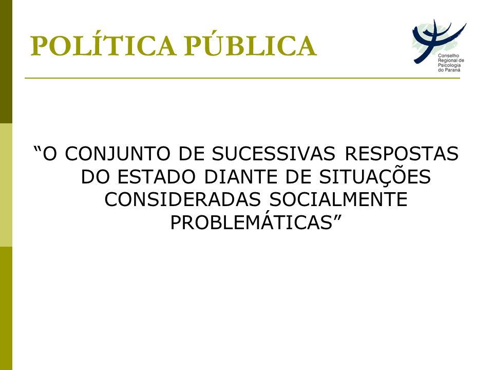 POLÍTICA PÚBLICA O CONJUNTO DE SUCESSIVAS RESPOSTAS DO ESTADO DIANTE DE SITUAÇÕES CONSIDERADAS SOCIALMENTE PROBLEMÁTICAS