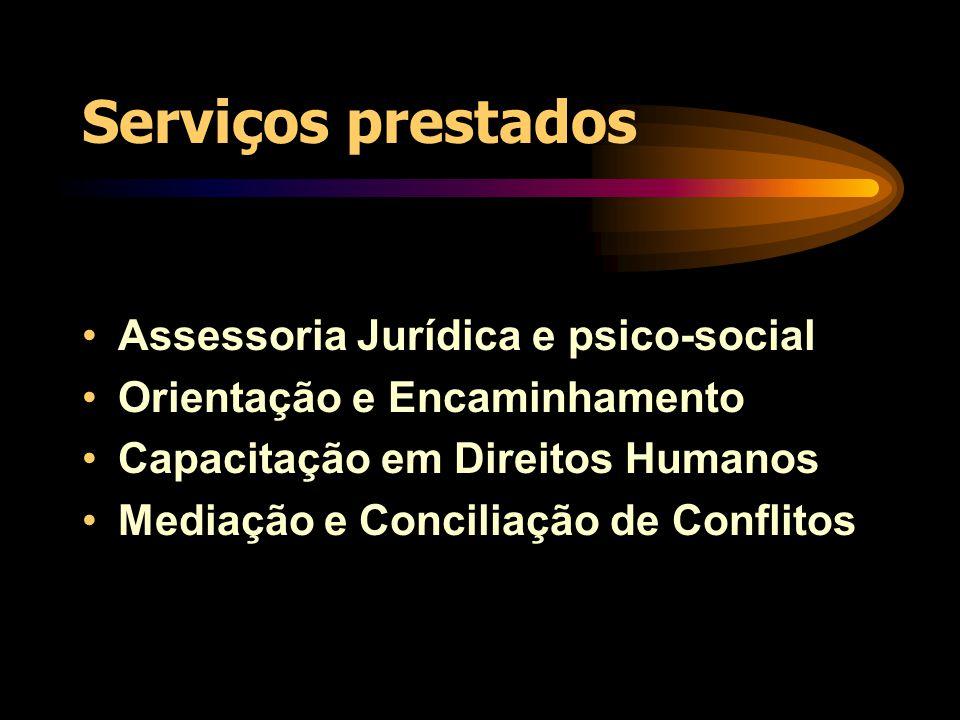 Serviços prestados Assessoria Jurídica e psico-social