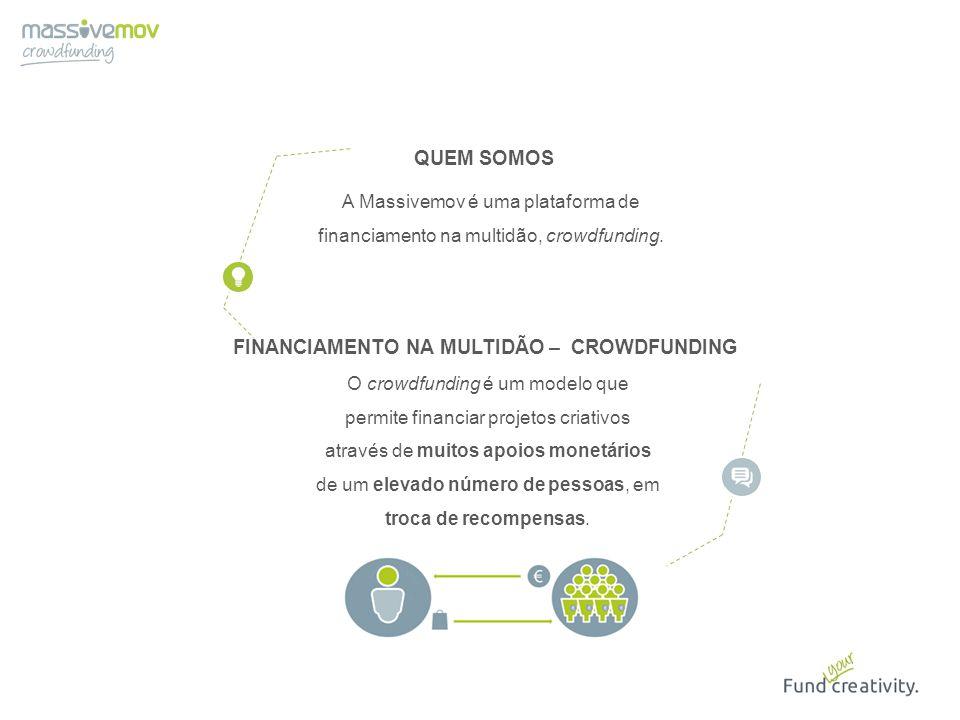 FINANCIAMENTO NA MULTIDÃO – CROWDFUNDING