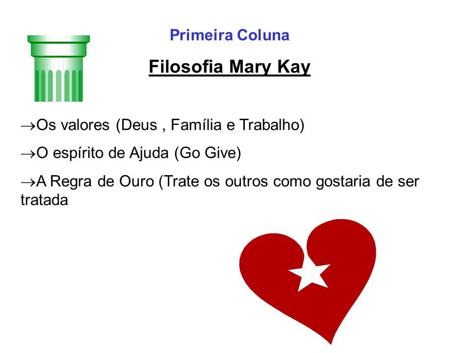 Filosofia Mary Kay Primeira Coluna