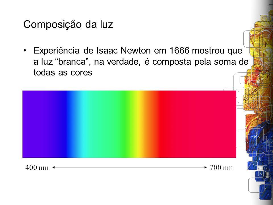 Composição da luz Experiência de Isaac Newton em 1666 mostrou que a luz branca , na verdade, é composta pela soma de todas as cores.