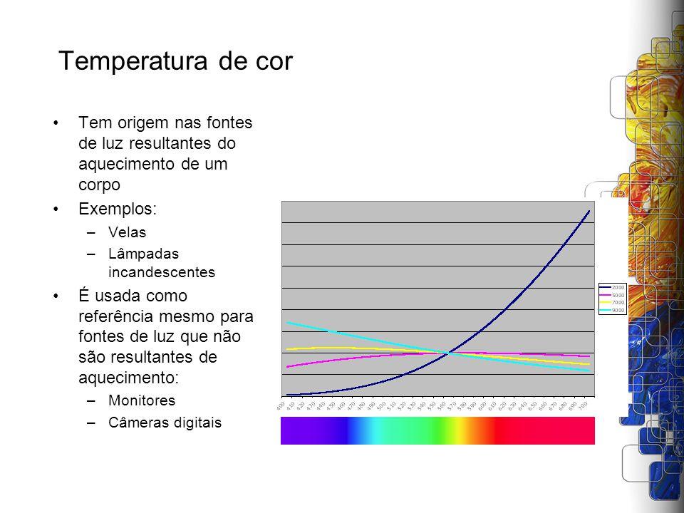 Temperatura de cor Tem origem nas fontes de luz resultantes do aquecimento de um corpo. Exemplos: Velas.