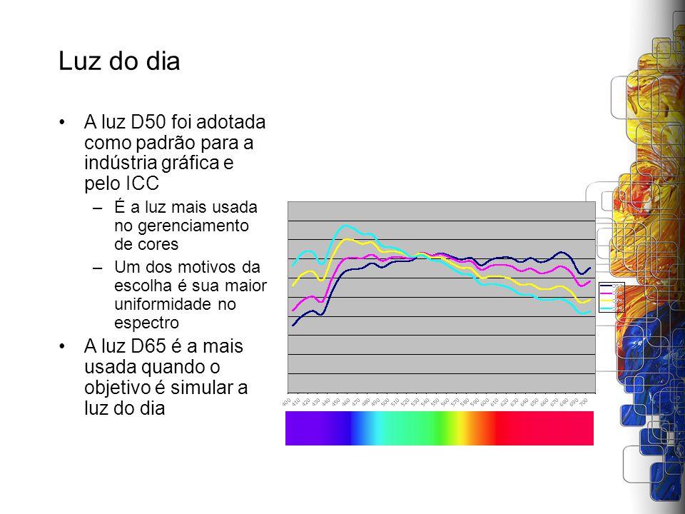 Luz do dia A luz D50 foi adotada como padrão para a indústria gráfica e pelo ICC. É a luz mais usada no gerenciamento de cores.