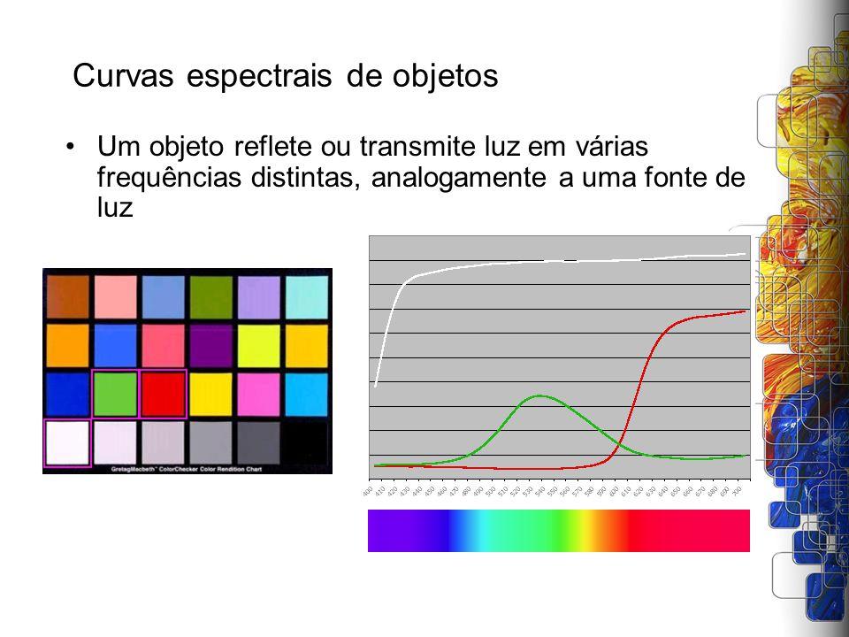Curvas espectrais de objetos