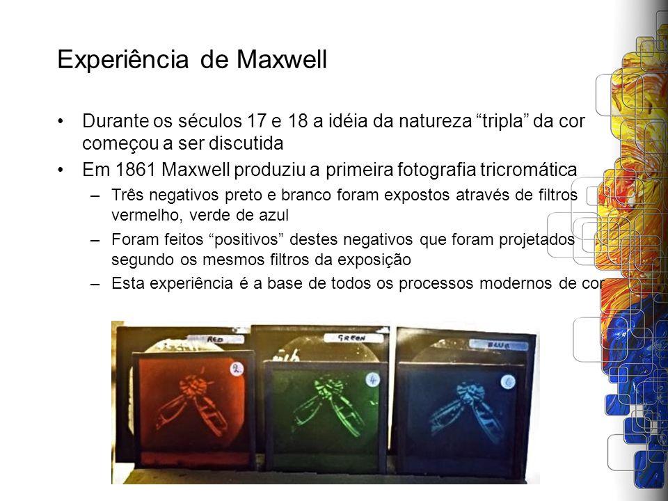 Experiência de Maxwell
