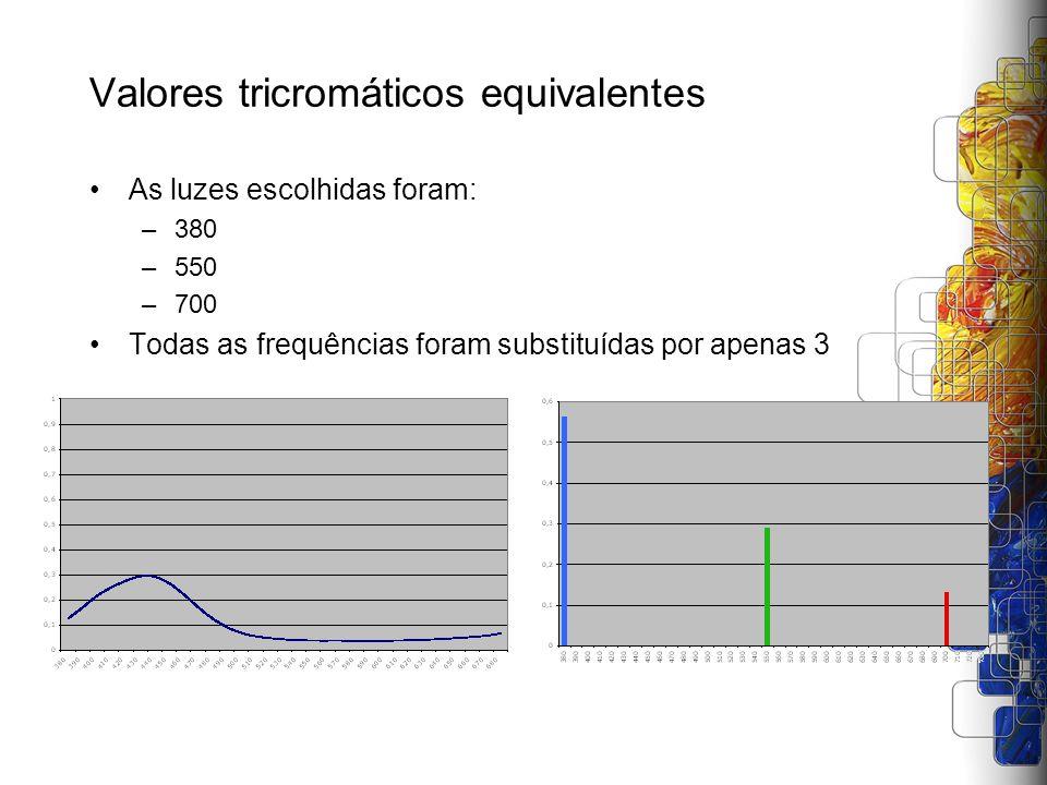 Valores tricromáticos equivalentes