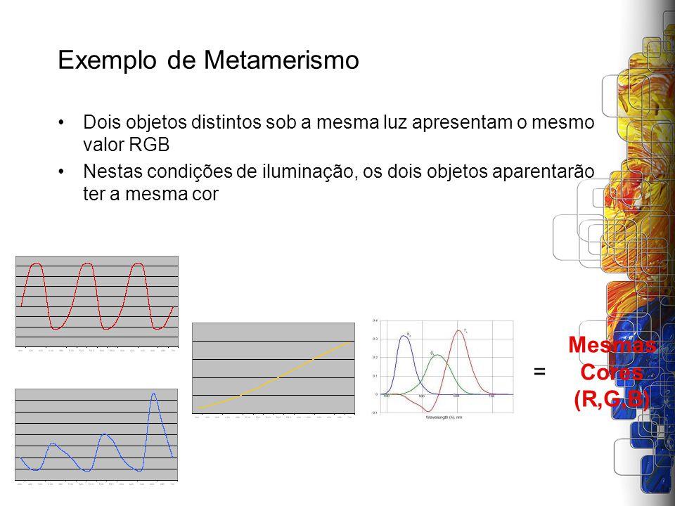 Exemplo de Metamerismo
