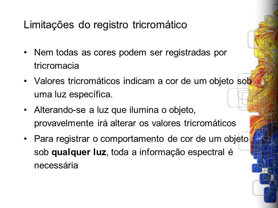 Limitações do registro tricromático