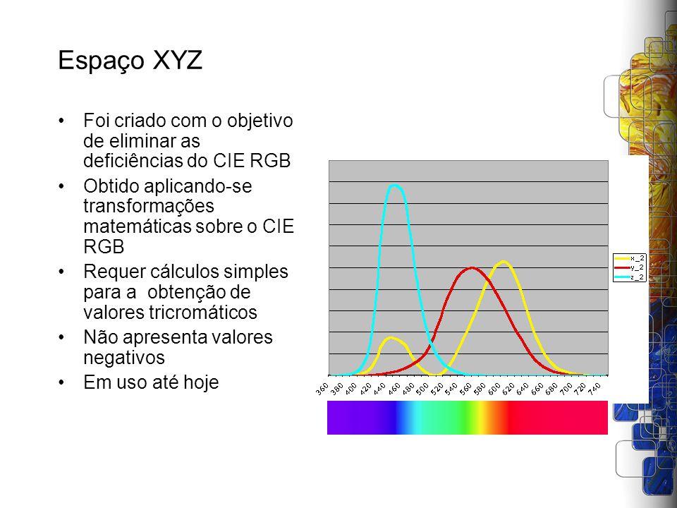 Espaço XYZ Foi criado com o objetivo de eliminar as deficiências do CIE RGB. Obtido aplicando-se transformações matemáticas sobre o CIE RGB.