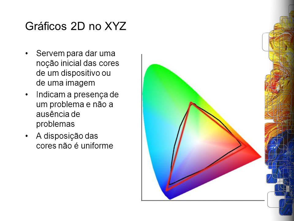 Gráficos 2D no XYZ Servem para dar uma noção inicial das cores de um dispositivo ou de uma imagem.