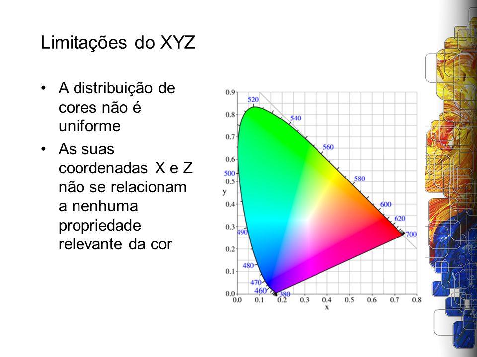 Limitações do XYZ A distribuição de cores não é uniforme