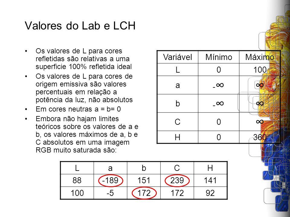 ∞ Valores do Lab e LCH Variável Mínimo Máximo L 100 a -∞ b C H 360 L a