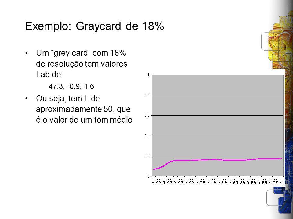Exemplo: Graycard de 18% Um grey card com 18% de resolução tem valores Lab de: 47.3, -0.9, 1.6.