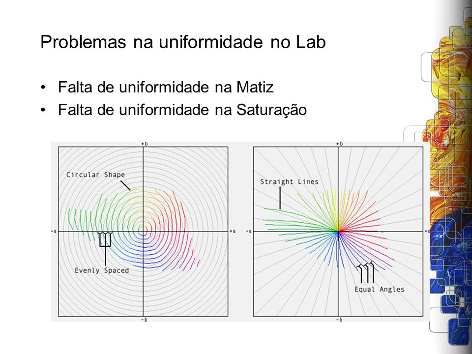 Problemas na uniformidade no Lab