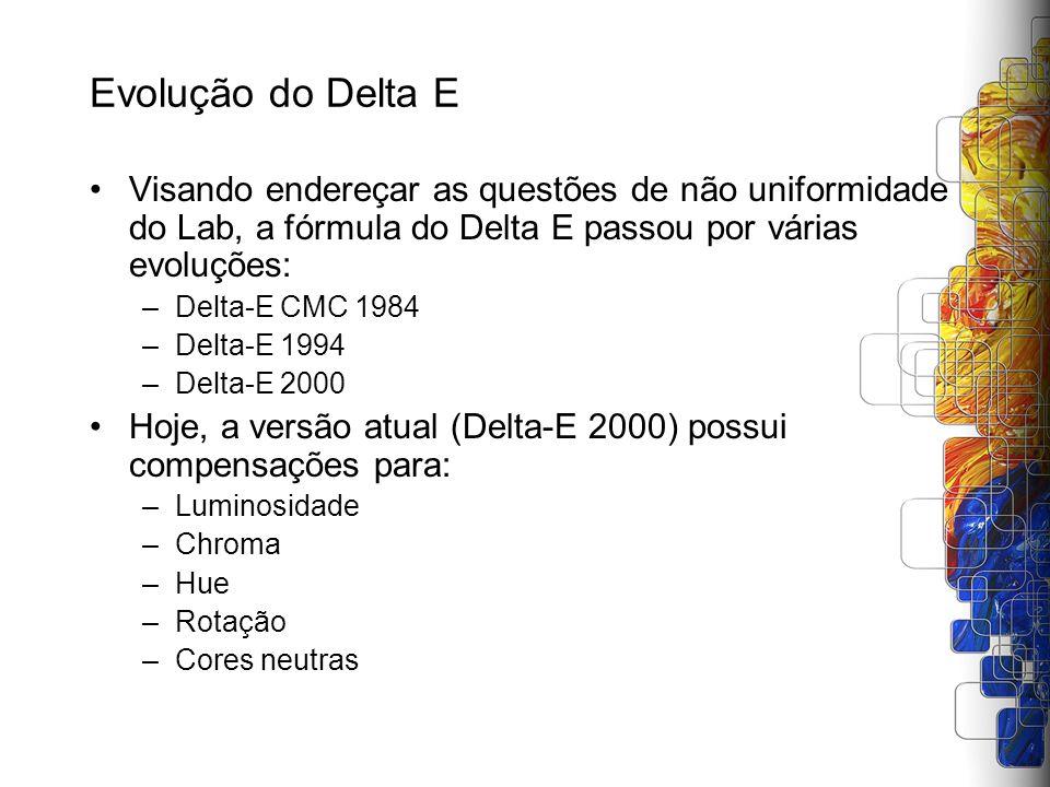 Evolução do Delta E Visando endereçar as questões de não uniformidade do Lab, a fórmula do Delta E passou por várias evoluções:
